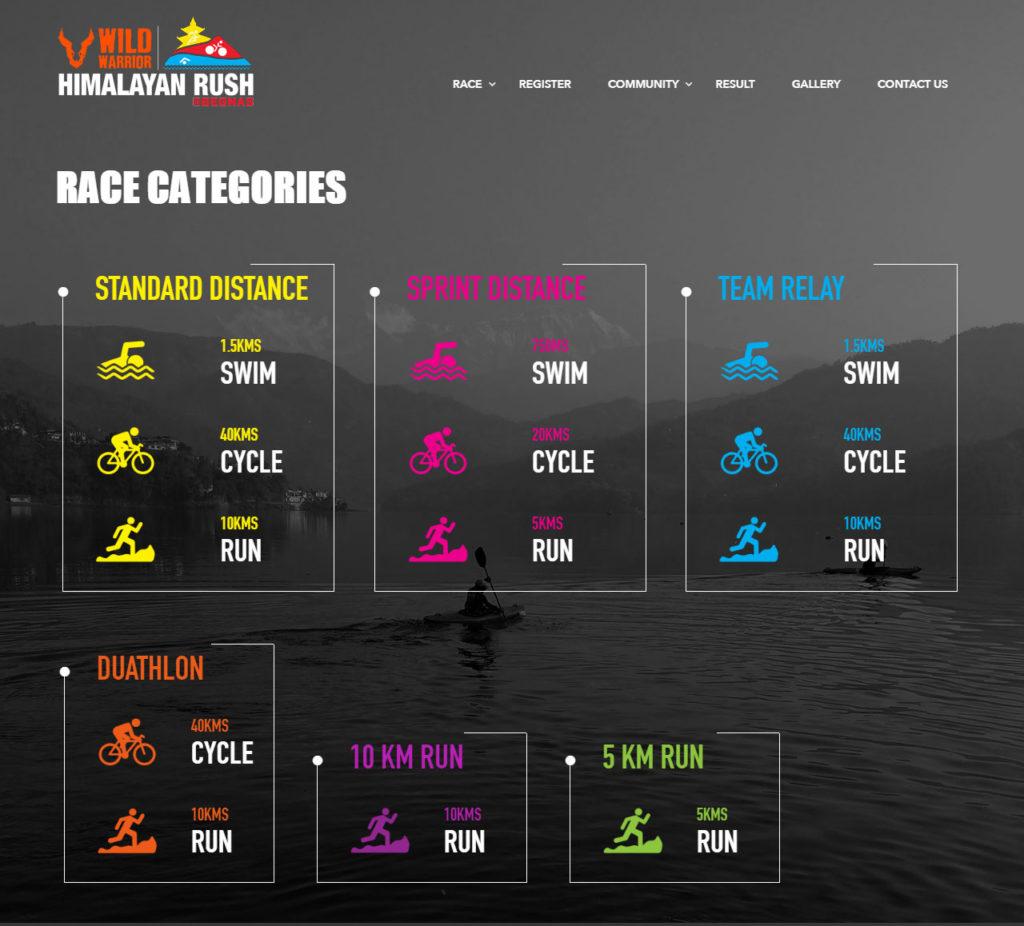 himalayan rush race categories