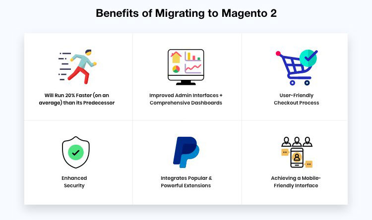 Benefit of using Magento 2