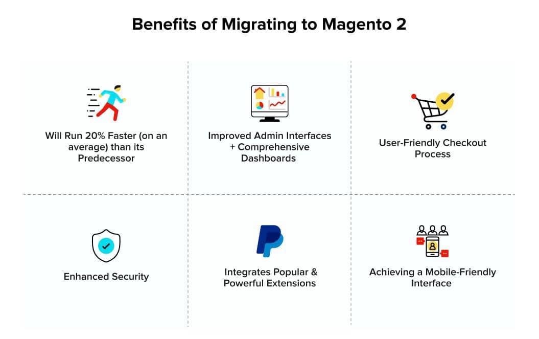 Magento for established retailers