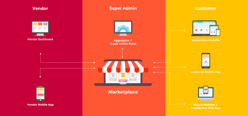 Magento 2 Unlimited extensions and plug-ins