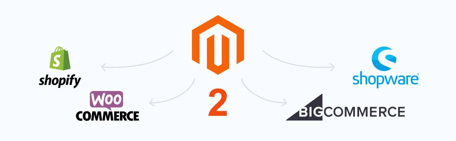 What makes Magento different from its competitors?
